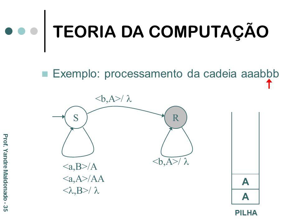 Exemplo: processamento da cadeia aaabbb SR /A /AA / PILHA A A TEORIA DA COMPUTAÇÃO Prof. Yandre Maldonado - 35