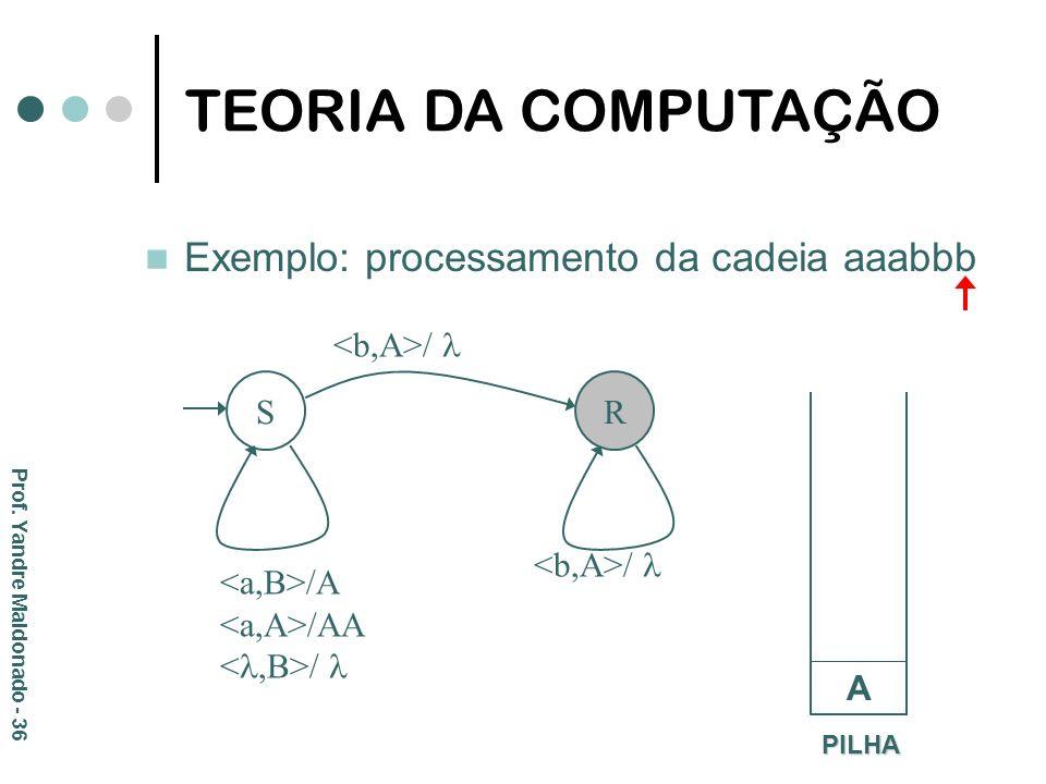 Exemplo: processamento da cadeia aaabbb SR /A /AA / PILHA A TEORIA DA COMPUTAÇÃO Prof. Yandre Maldonado - 36