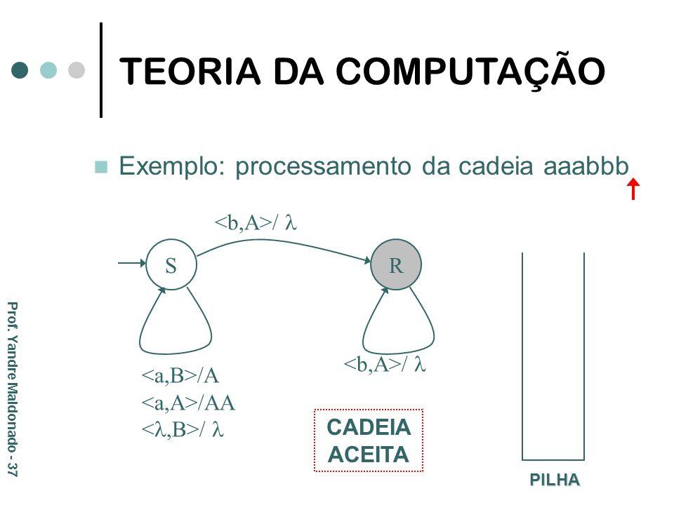 Exemplo: processamento da cadeia aaabbb SR /A /AA / PILHA CADEIA ACEITA TEORIA DA COMPUTAÇÃO Prof. Yandre Maldonado - 37