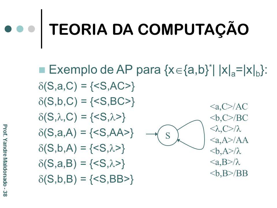 Exemplo de AP para {x {a,b} * | |x| a =|x| b }: (S,a,C) = { } (S,b,C) = { } (S,,C) = { } (S,a,A) = { } (S,b,A) = { } (S,a,B) = { } (S,b,B) = { } S /AC