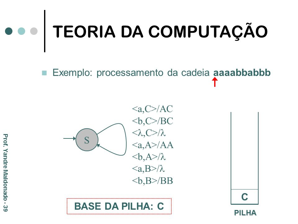 Exemplo: processamento da cadeia aaaabbabbb PILHA C S /AC /BC / /AA / /BB BASE DA PILHA: C TEORIA DA COMPUTAÇÃO Prof. Yandre Maldonado - 39