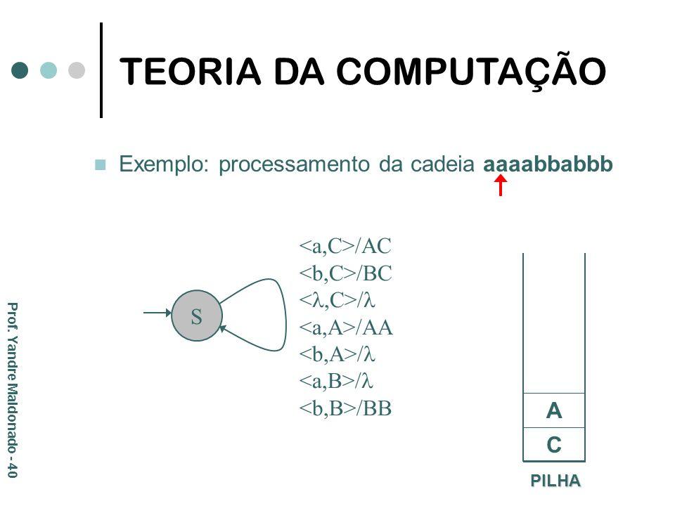 Exemplo: processamento da cadeia aaaabbabbb PILHA C S /AC /BC / /AA / /BB A TEORIA DA COMPUTAÇÃO Prof. Yandre Maldonado - 40