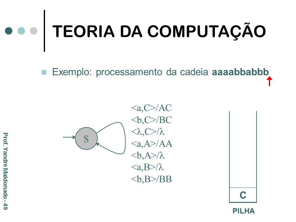 Exemplo: processamento da cadeia aaaabbabbb PILHA C S /AC /BC / /AA / /BB TEORIA DA COMPUTAÇÃO Prof. Yandre Maldonado - 49