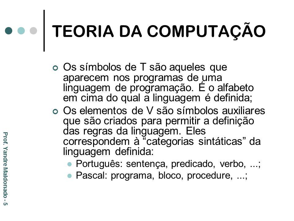 TEORIA DA COMPUTAÇÃO Os símbolos de T são aqueles que aparecem nos programas de uma linguagem de programação. É o alfabeto em cima do qual a linguagem
