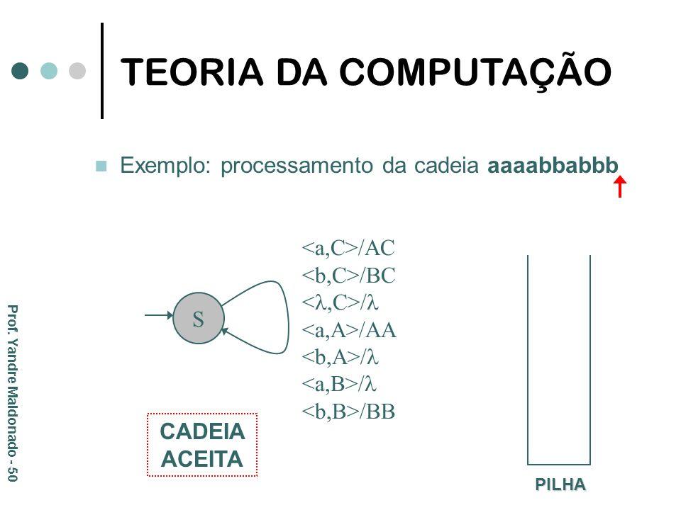 Exemplo: processamento da cadeia aaaabbabbb PILHA S /AC /BC / /AA / /BB CADEIA ACEITA TEORIA DA COMPUTAÇÃO Prof. Yandre Maldonado - 50