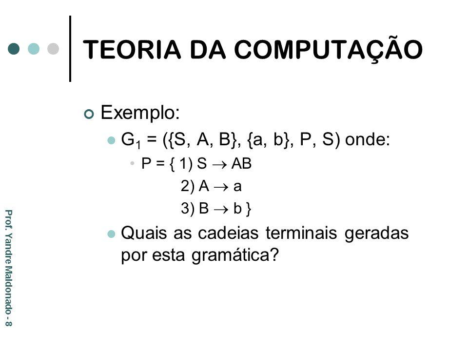 TEORIA DA COMPUTAÇÃO Exemplo: G 1 = ({S, A, B}, {a, b}, P, S) onde: P = { 1) S AB 2) A a 3) B b } Quais as cadeias terminais geradas por esta gramátic