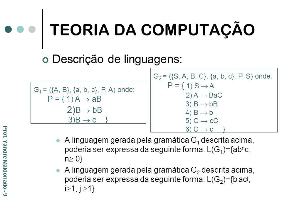 TEORIA DA COMPUTAÇÃO Descrição de linguagens: A linguagem gerada pela gramática G 1 descrita acima, poderia ser expressa da seguinte forma: L(G 1 )={a