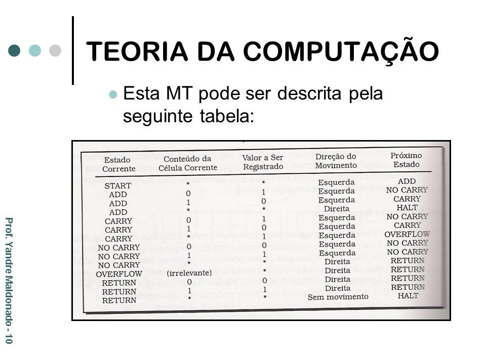 TEORIA DA COMPUTAÇÃO Prof. Yandre Maldonado - 10 Esta MT pode ser descrita pela seguinte tabela:
