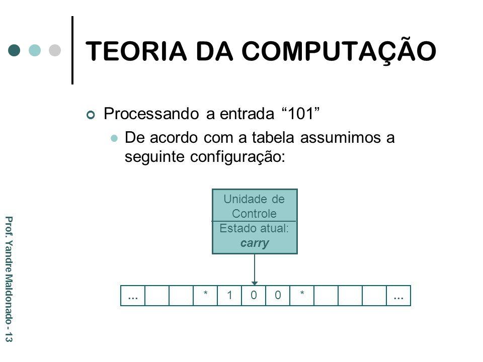 TEORIA DA COMPUTAÇÃO Processando a entrada 101 De acordo com a tabela assumimos a seguinte configuração: Prof. Yandre Maldonado - 13... *100* Unidade