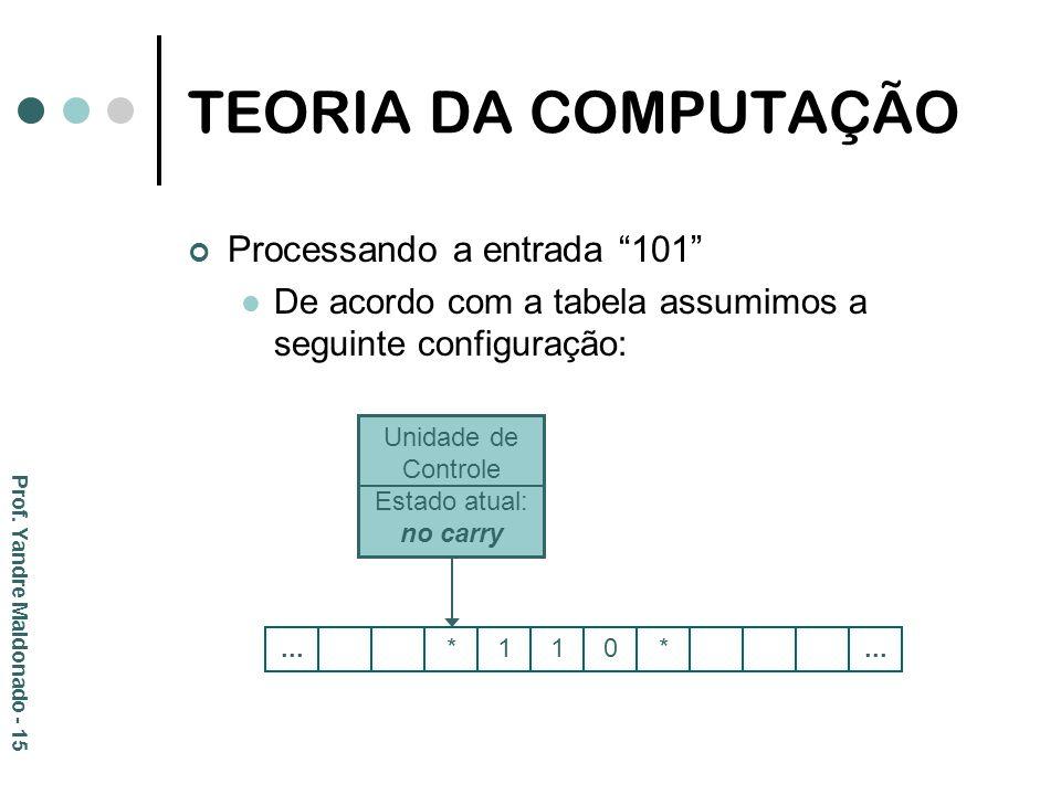 TEORIA DA COMPUTAÇÃO Processando a entrada 101 De acordo com a tabela assumimos a seguinte configuração: Prof. Yandre Maldonado - 15... *110* Unidade