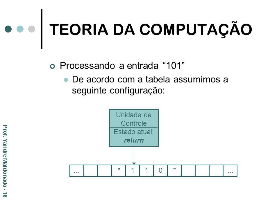 TEORIA DA COMPUTAÇÃO Processando a entrada 101 De acordo com a tabela assumimos a seguinte configuração: Prof. Yandre Maldonado - 16... *110* Unidade