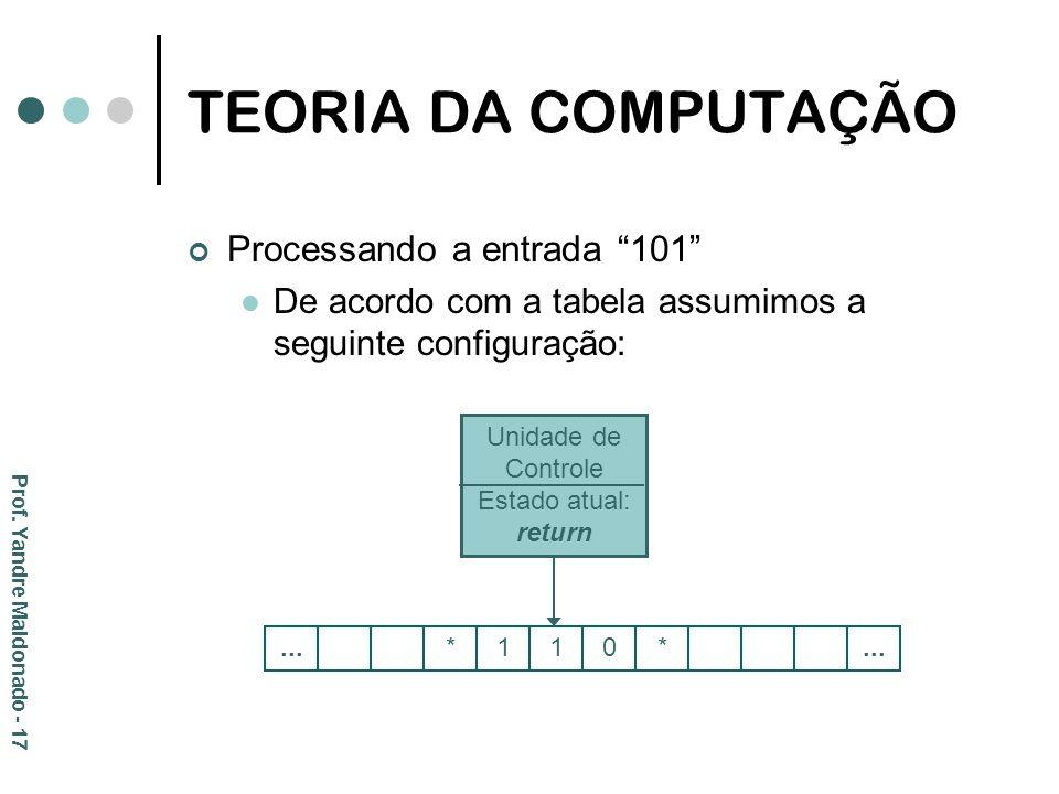 TEORIA DA COMPUTAÇÃO Processando a entrada 101 De acordo com a tabela assumimos a seguinte configuração: Prof. Yandre Maldonado - 17... *110* Unidade