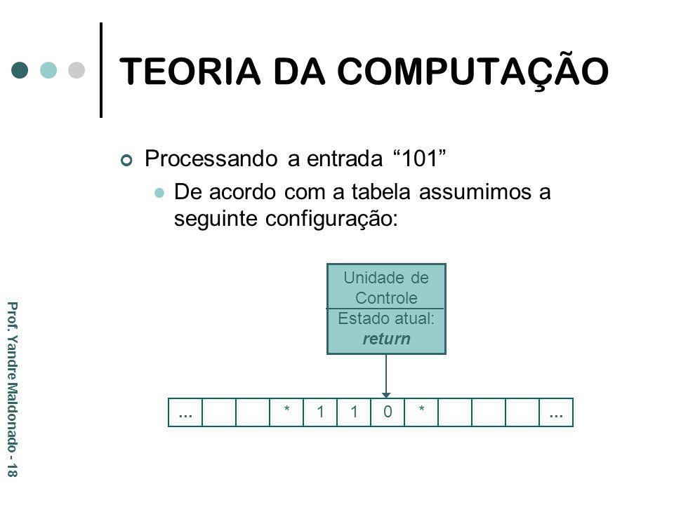 TEORIA DA COMPUTAÇÃO Processando a entrada 101 De acordo com a tabela assumimos a seguinte configuração: Prof. Yandre Maldonado - 18... *110* Unidade