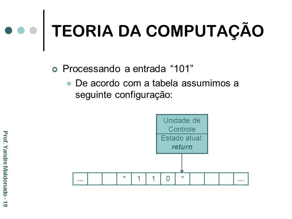 TEORIA DA COMPUTAÇÃO Processando a entrada 101 De acordo com a tabela assumimos a seguinte configuração: Prof. Yandre Maldonado - 19... *110* Unidade