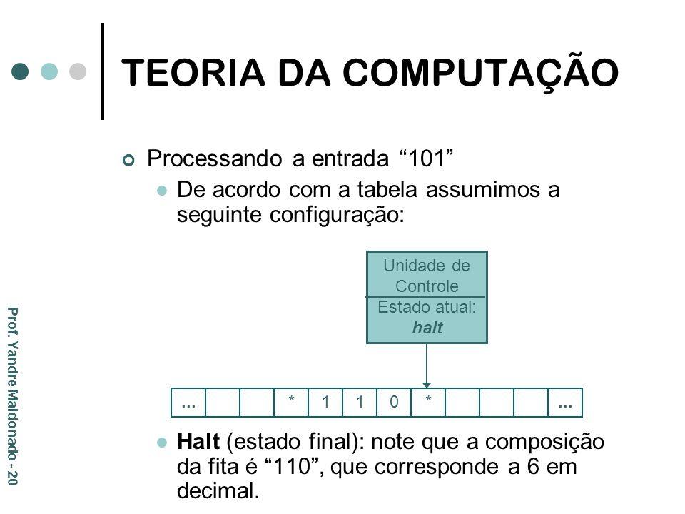 TEORIA DA COMPUTAÇÃO Processando a entrada 101 De acordo com a tabela assumimos a seguinte configuração: Halt (estado final): note que a composição da