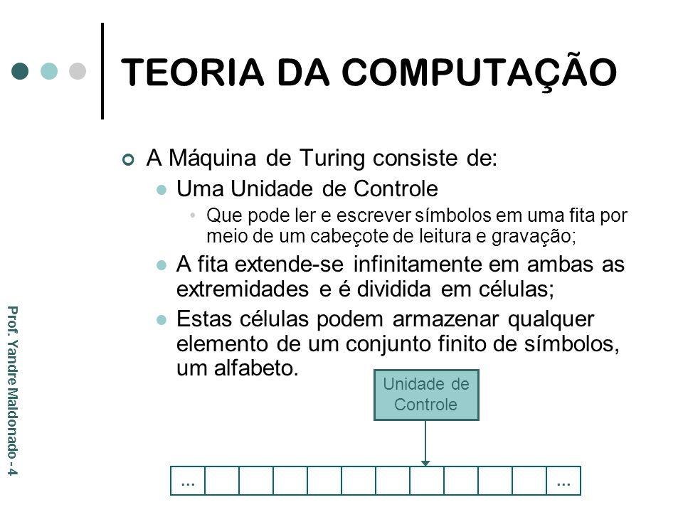 TEORIA DA COMPUTAÇÃO Funcionamento da Máquina de Turing A MT deve estar sempre em um estado, pertencente à um conjunto finito de estados; O processamento de uma MT começa sempre em um estado especial, chamado estado inicial; O processamento cessa quando a máquina atinge um estado especial, chamado estado final; Prof.
