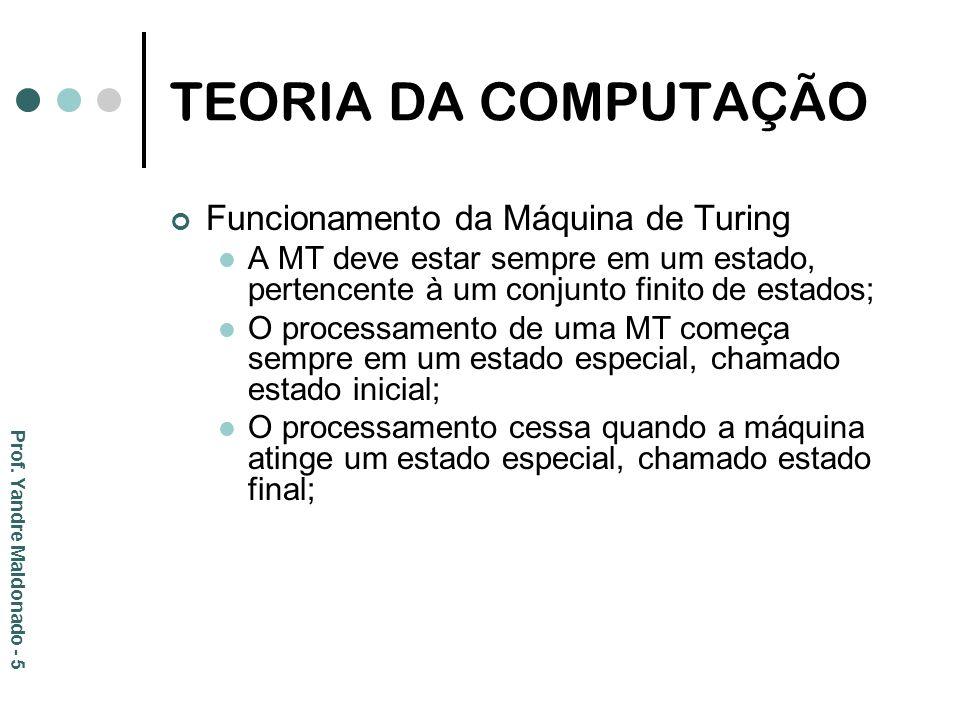 TEORIA DA COMPUTAÇÃO Funcionamento da Máquina de Turing A MT deve estar sempre em um estado, pertencente à um conjunto finito de estados; O processame