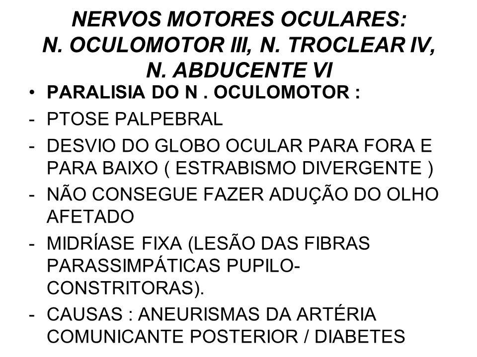 NERVOS MOTORES OCULARES: N. OCULOMOTOR III, N. TROCLEAR IV, N. ABDUCENTE VI PARALISIA DO N. OCULOMOTOR : -PTOSE PALPEBRAL -DESVIO DO GLOBO OCULAR PARA
