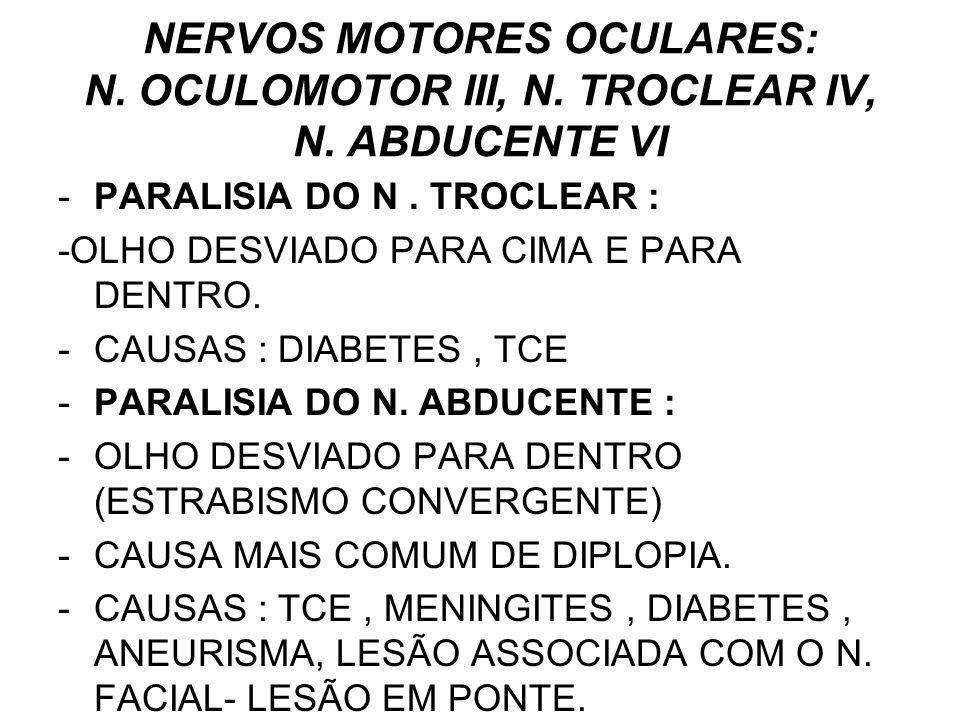 NERVOS MOTORES OCULARES: N. OCULOMOTOR III, N. TROCLEAR IV, N. ABDUCENTE VI -PARALISIA DO N. TROCLEAR : -OLHO DESVIADO PARA CIMA E PARA DENTRO. -CAUSA