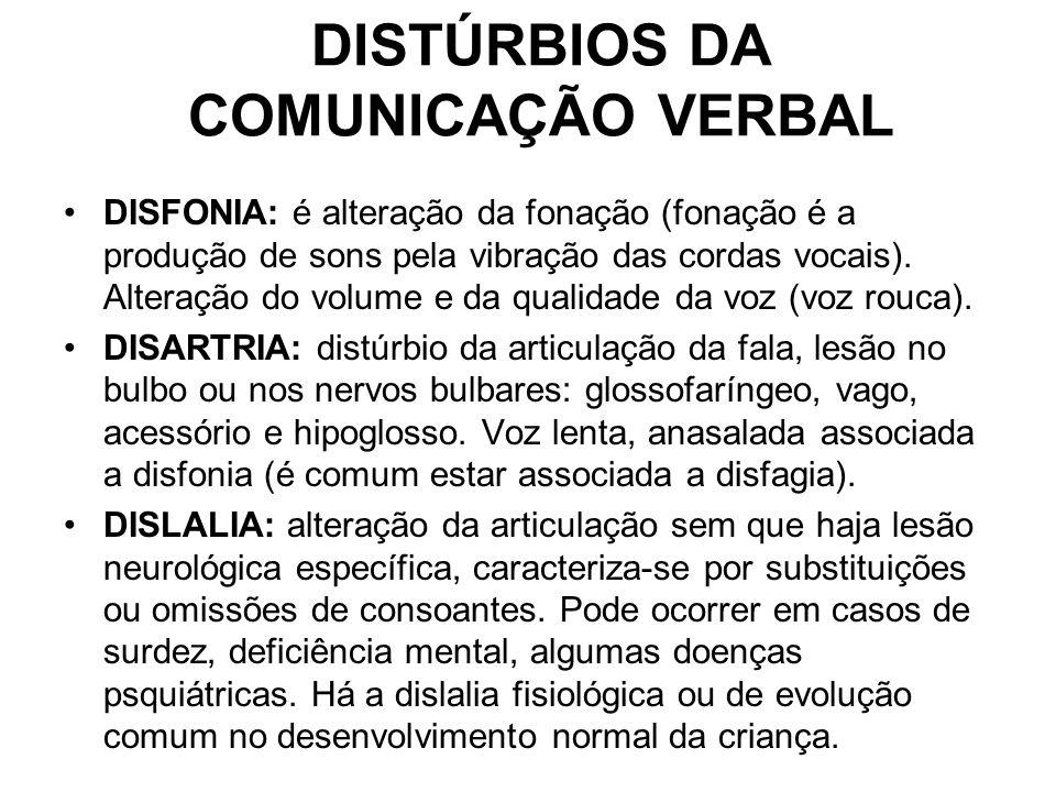 DISTÚRBIOS DA COMUNICAÇÃO VERBAL DISFONIA: é alteração da fonação (fonação é a produção de sons pela vibração das cordas vocais). Alteração do volume