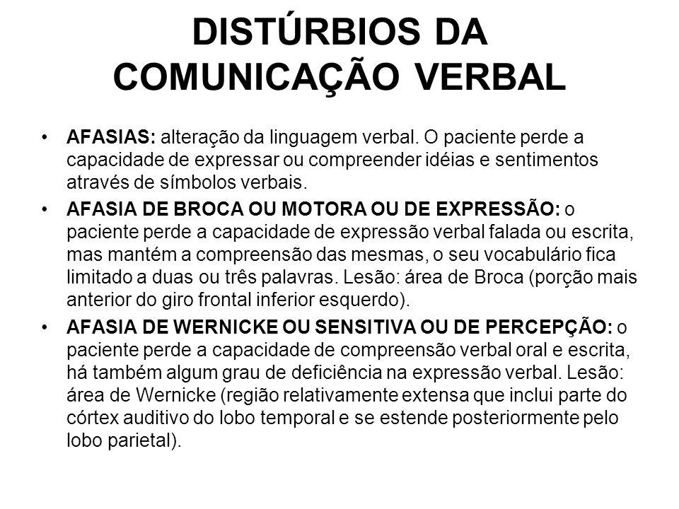 DISTÚRBIOS DA COMUNICAÇÃO VERBAL AFASIAS: alteração da linguagem verbal. O paciente perde a capacidade de expressar ou compreender idéias e sentimento