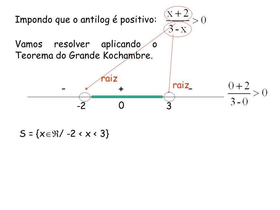 Impondo que o antilog é positivo: Vamos resolver aplicando o Teorema do Grande Kochambre. raiz -2 3 raiz 0 + -- S = {x / -2 < x < 3}