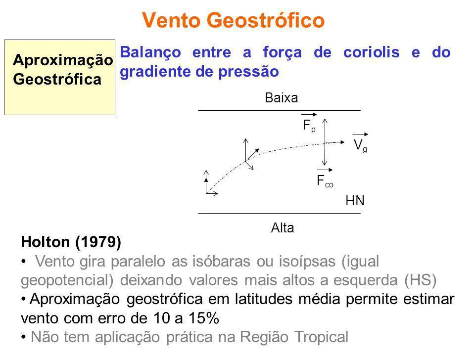 Vento Geostrófico Aproximação Geostrófica Balanço entre a força de coriolis e do gradiente de pressão HN Baixa Alta F co FpFp VgVg Holton (1979) Vento gira paralelo as isóbaras ou isoípsas (igual geopotencial) deixando valores mais altos a esquerda (HS) Aproximação geostrófica em latitudes média permite estimar vento com erro de 10 a 15% Não tem aplicação prática na Região Tropical