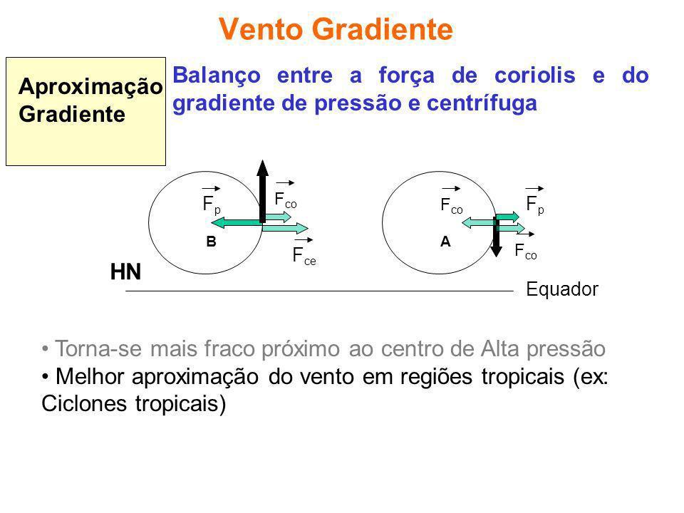 Vento Gradiente Aproximação Gradiente Balanço entre a força de coriolis e do gradiente de pressão e centrífuga Torna-se mais fraco próximo ao centro de Alta pressão Melhor aproximação do vento em regiões tropicais (ex: Ciclones tropicais) B Equador F co FpFp F ce F co FpFp A HN