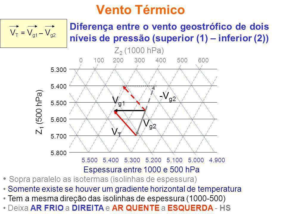 Vento Térmico Sopra paralelo as isotermas (isolinhas de espessura) Somente existe se houver um gradiente horizontal de temperatura Tem a mesma direção das isolinhas de espessura (1000-500) Deixa AR FRIO a DIREITA e AR QUENTE a ESQUERDA - HS V T = V g1 – V g2 Diferença entre o vento geostrófico de dois níveis de pressão (superior (1) – inferior (2)) 5.300 5.400 5.500 5.600 5.700 5.800 0 100 200 300 400 500 600 5.500 5.400 5.300 5.200 5.100 5.000 4.900 Z 2 (1000 hPa) Z 1 (500 hPa) Espessura entre 1000 e 500 hPa V g2 V g1 VTVT -V g2