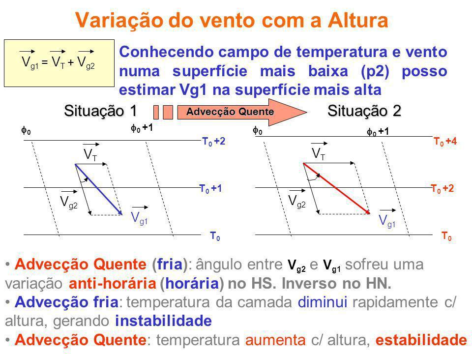 Variação do vento com a Altura Advecção Quente (fria): ângulo entre V g2 e V g1 sofreu uma variação anti-horária (horária) no HS. Inverso no HN. Advec