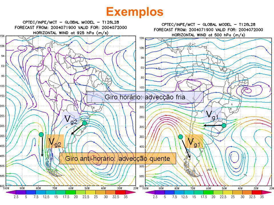 Exemplos V g2 V g1 V g2 V g1 Giro horário: advecção fria Giro anti-horário: advecção quente