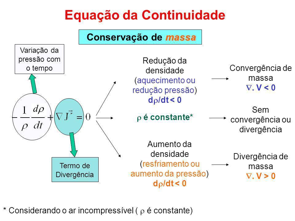 Equação da Continuidade * Considerando o ar incompressível ( é constante) massa Conservação de massa Convergência de massa. V < 0 Sem convergência ou