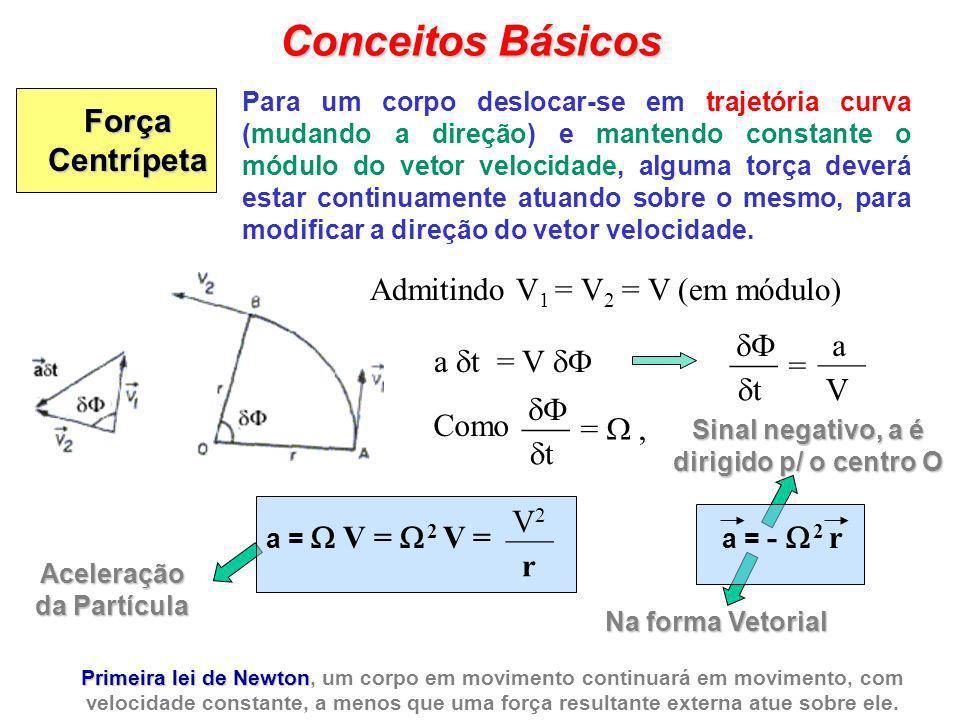 Conceitos Básicos Aceleração da Partícula Na forma Vetorial Sinal negativo, a é dirigido p/ o centro O Força Centrípeta Para um corpo deslocar-se em trajetória curva (mudando a direção) e mantendo constante o módulo do vetor velocidade, alguma torça deverá estar continuamente atuando sobre o mesmo, para modificar a direção do vetor velocidade.