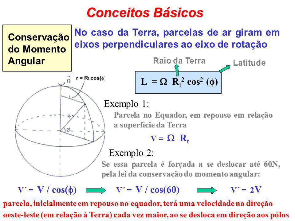 Conceitos Básicos Exemplo 1: Parcela no Equador, em repouso em relação a superfície da Terra V = R t Conservação do Momento Angular No caso da Terra,