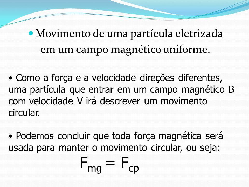 Movimento de uma partícula eletrizada em um campo magnético uniforme.