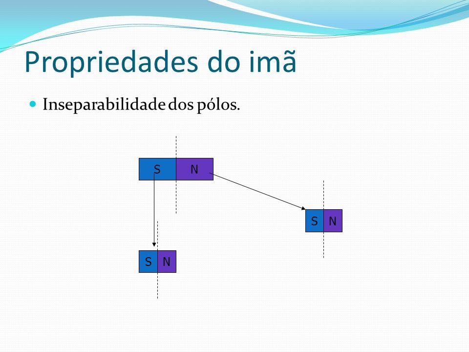 Propriedades do imã Inseparabilidade dos pólos. SN NS NS