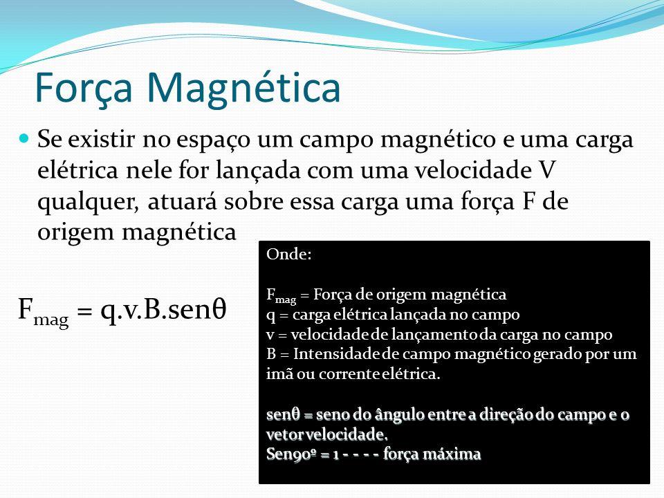 Propriedades As linhas de indução magnéticas sempre partem do pólo norte para o pólo sul SN