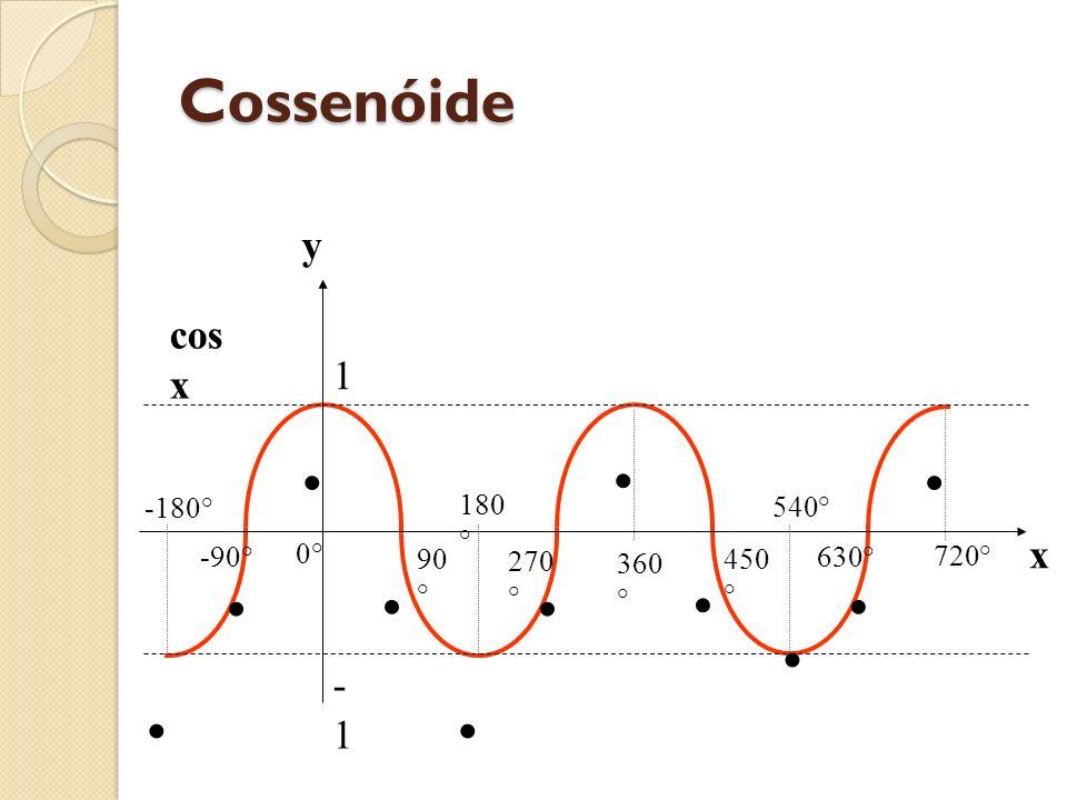 Gráficos das funções trigonométricas Senóide sen x y x 0° 540 ° 720 ° 450 ° 630 ° 360 ° 270 ° 180 ° -180° -90° 90 ° 1 -1