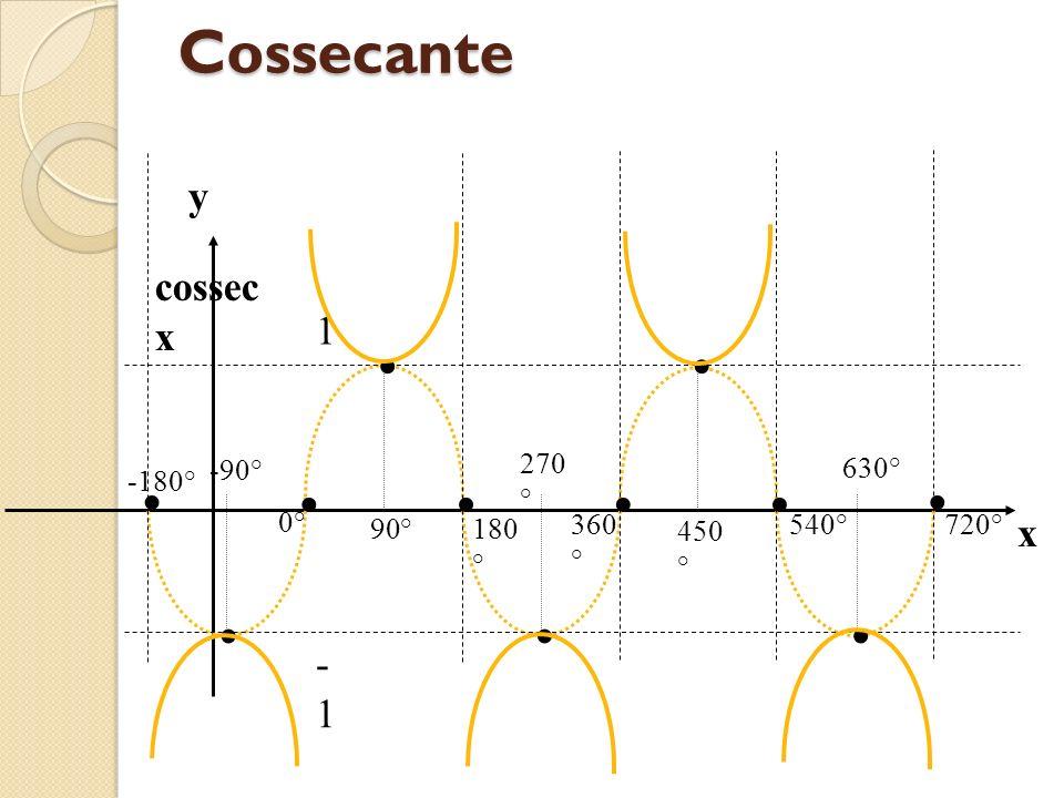 Tangente tg x y x 0° 360 ° -90° 90° 180° 270° 450 ° 540° 630°