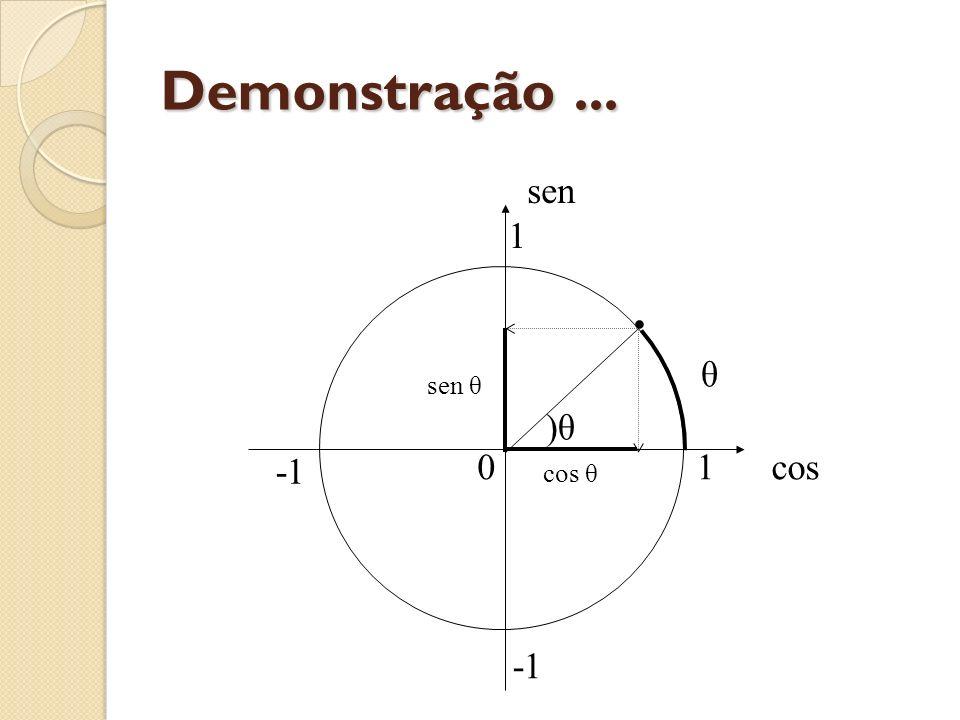 Demonstração... )θ 1 cos sen 1 0 sen θ cos θ θ ·