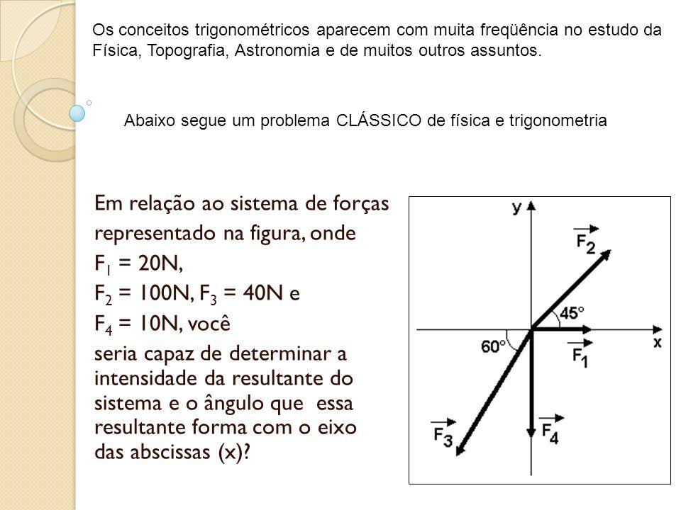 Exemplo 2 Mecânica Geral ou Trigonometria?