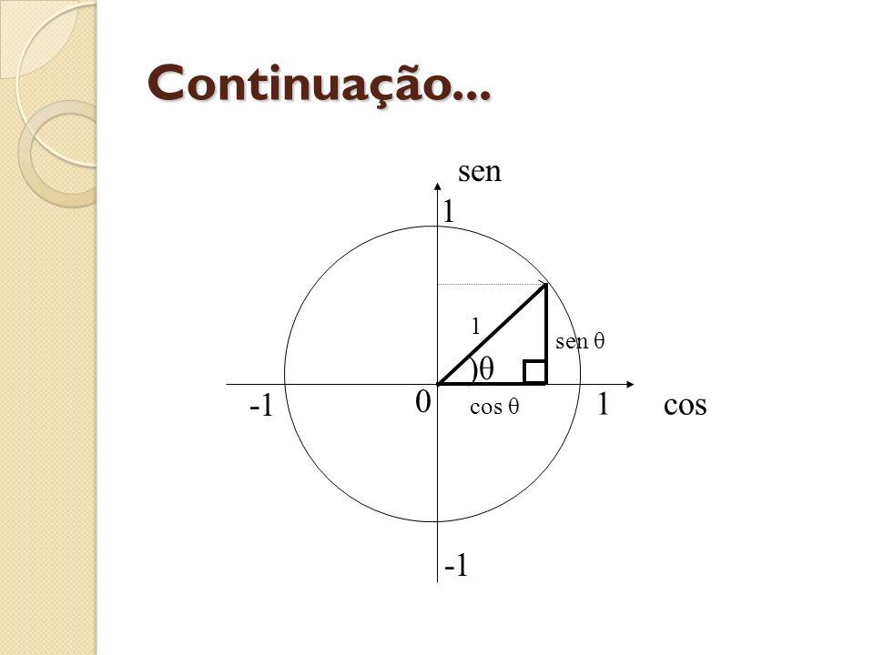 portanto: Conhecendo a distância d que vale 50 metros e o ângulo que vale 30°, podemos dizer então que: