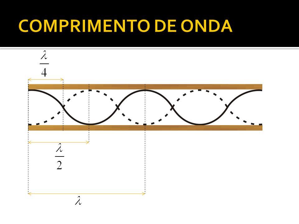 1º harmônico: 2º harmônico: ll