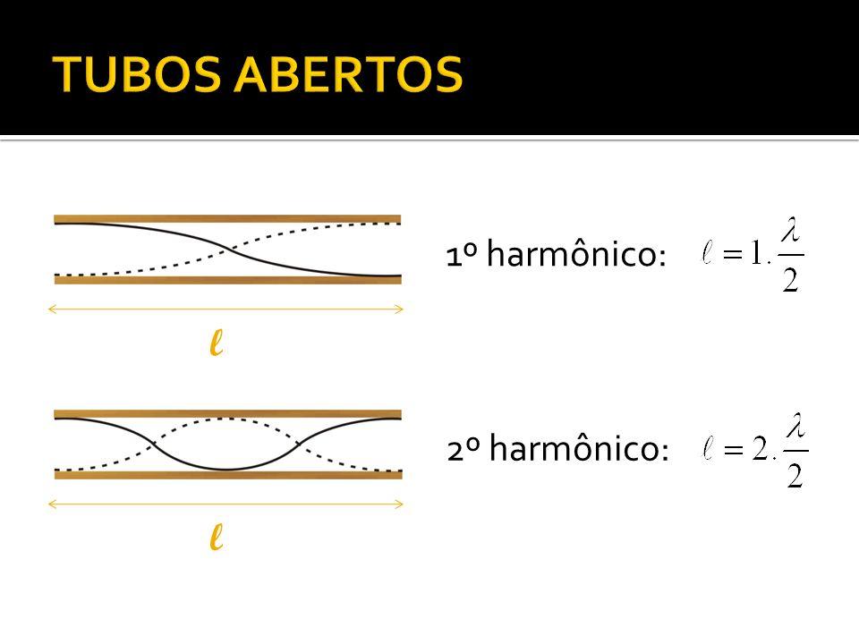 3º harmônico: 4º harmônico: Concluímos que para um harmônico n, temos: ll