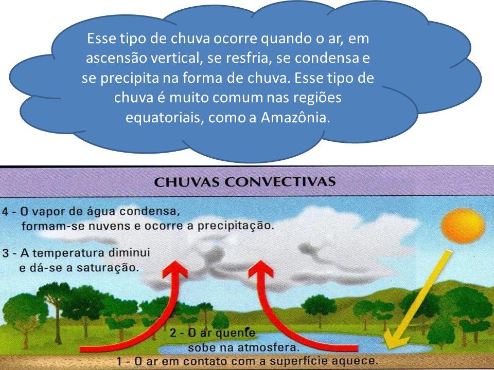 Esse tipo de chuva ocorre quando o ar, em ascensão vertical, se resfria, se condensa e se precipita na forma de chuva. Esse tipo de chuva é muito comu