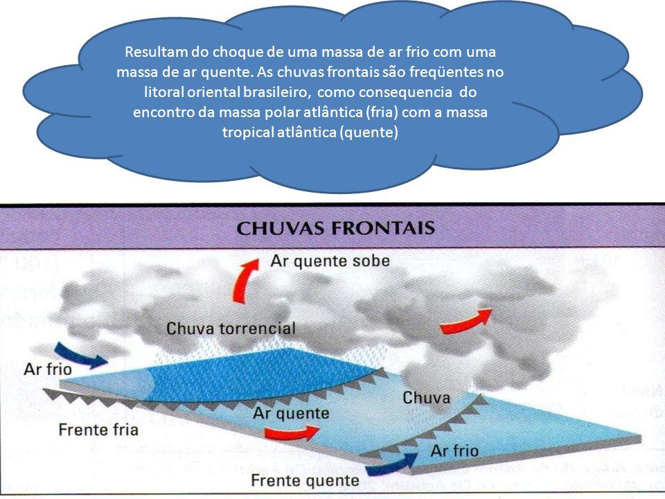 Resultam do choque de uma massa de ar frio com uma massa de ar quente. As chuvas frontais são freqüentes no litoral oriental brasileiro, como conseque