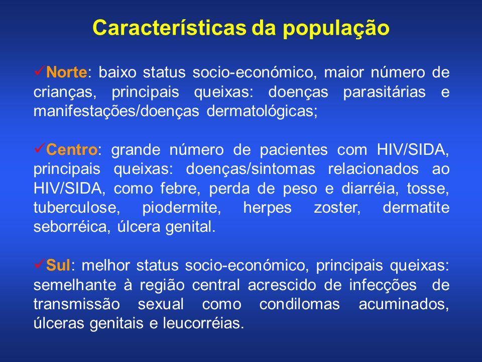 Características da população Norte: baixo status socio-económico, maior número de crianças, principais queixas: doenças parasitárias e manifestações/d