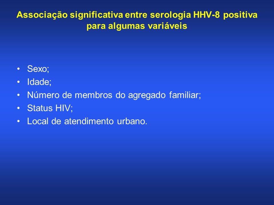 Associação significativa entre serologia HHV-8 positiva para algumas variáveis Sexo; Idade; Número de membros do agregado familiar; Status HIV; Local