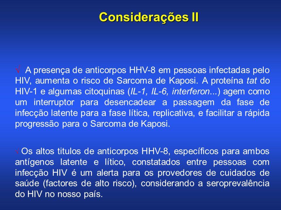 Considerações II A presença de anticorpos HHV-8 em pessoas infectadas pelo HIV, aumenta o risco de Sarcoma de Kaposi. A proteína tat do HIV-1 e alguma