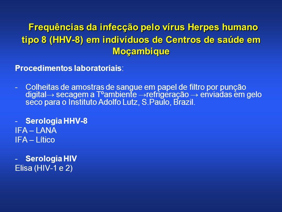 Frequências da infecção pelo vírus Herpes humano tipo 8 (HHV-8) em individuos de Centros de saúde em Moçambique Frequências da infecção pelo vírus Herpes humano tipo 8 (HHV-8) em individuos de Centros de saúde em Moçambique Análise estatística: -Teste de fisher ou Chi – square (ҳ²) -p 0.05 -(OR) e intervalos de confiança de 95%